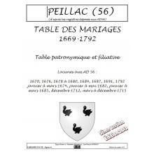 Peillac (56) - Mariages de 1669 à 1792