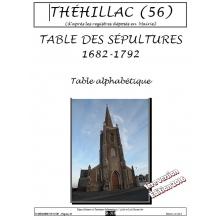 Théhillac (56) - Sépultures de 1682 à 1792