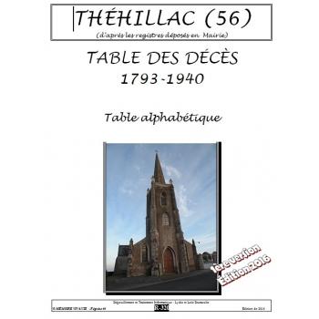 Théhillac (56) - Décès de 1793 à 1940